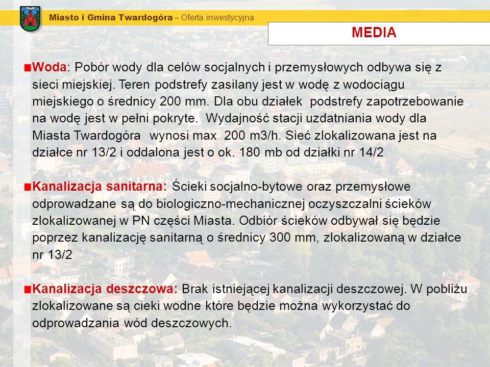 Miasto i Gmina Twardogóra – Oferta inwestycyjna