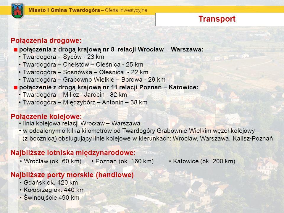 Transport Połączenia drogowe: Połączenie kolejowe: