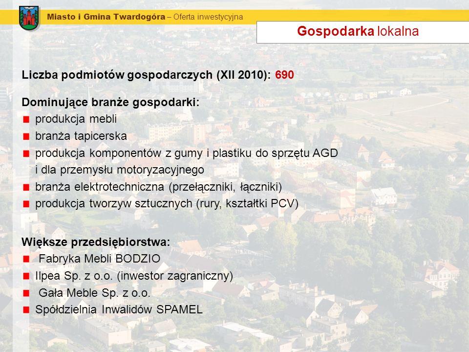Gospodarka lokalna Liczba podmiotów gospodarczych (XII 2010): 690