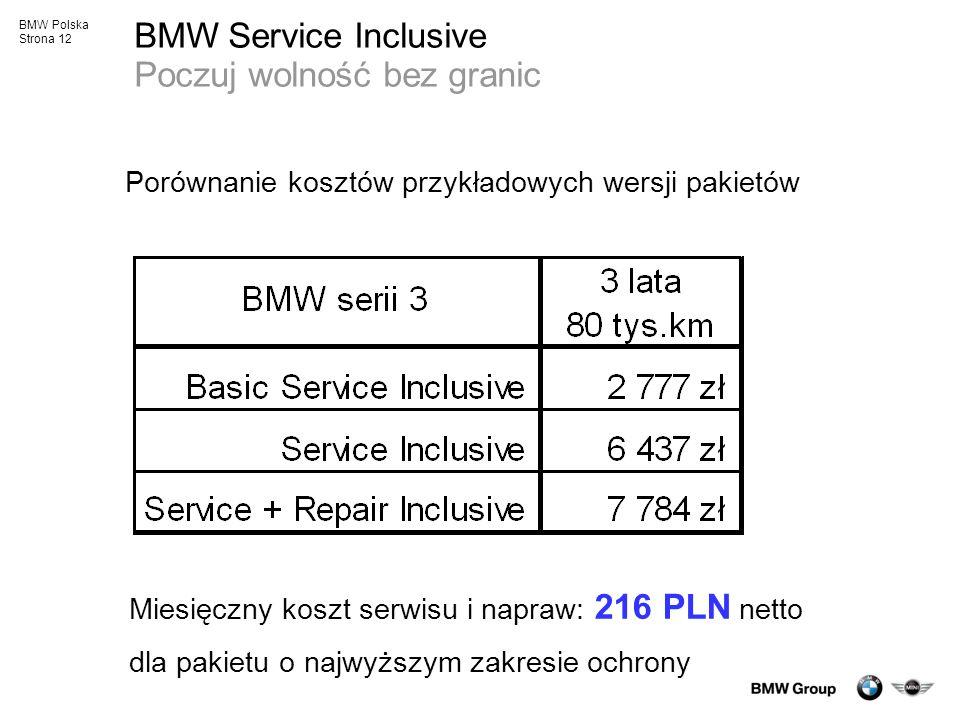 BMW Service Inclusive Poczuj wolność bez granic