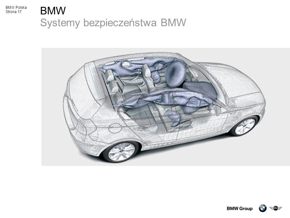 BMW Systemy bezpieczeństwa BMW