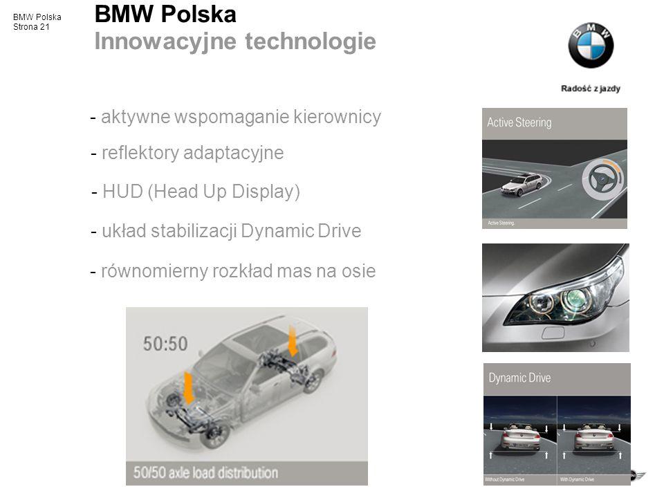 BMW Polska Innowacyjne technologie