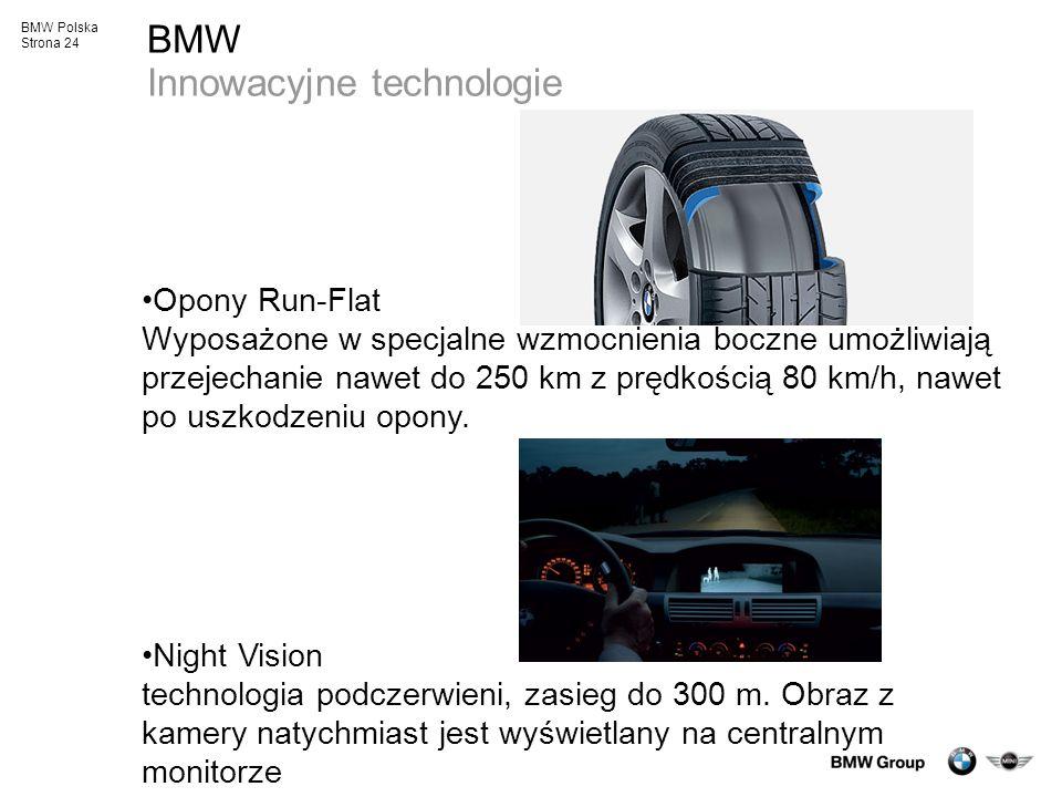 BMW Innowacyjne technologie