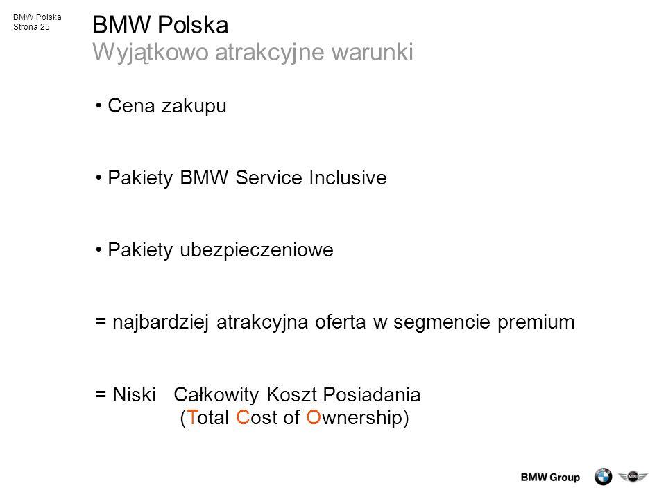 BMW Polska Wyjątkowo atrakcyjne warunki