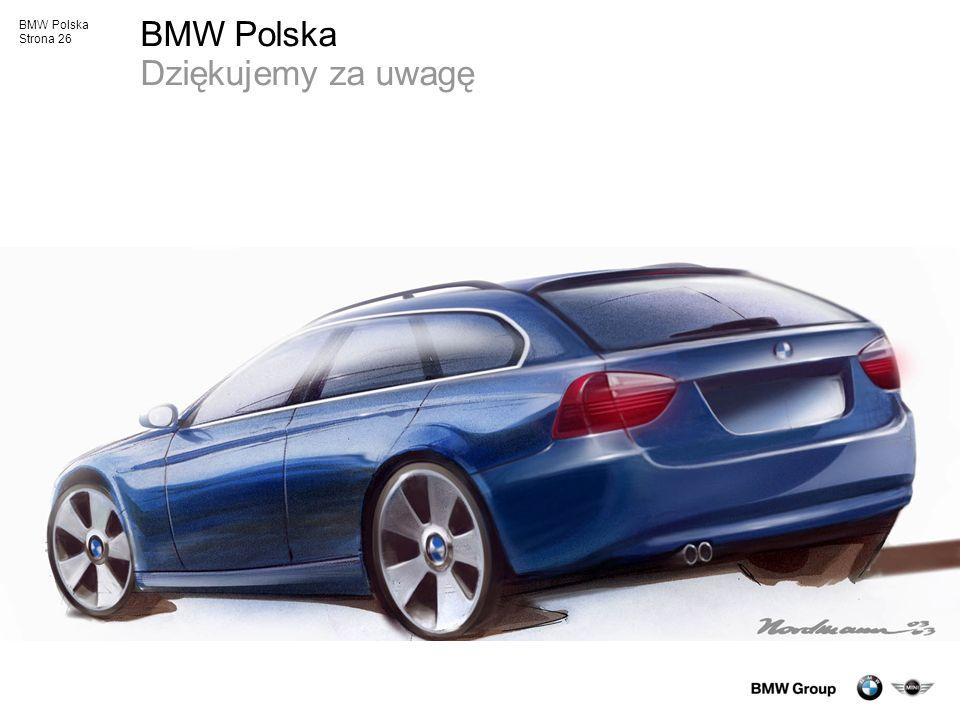 BMW Polska Dziękujemy za uwagę