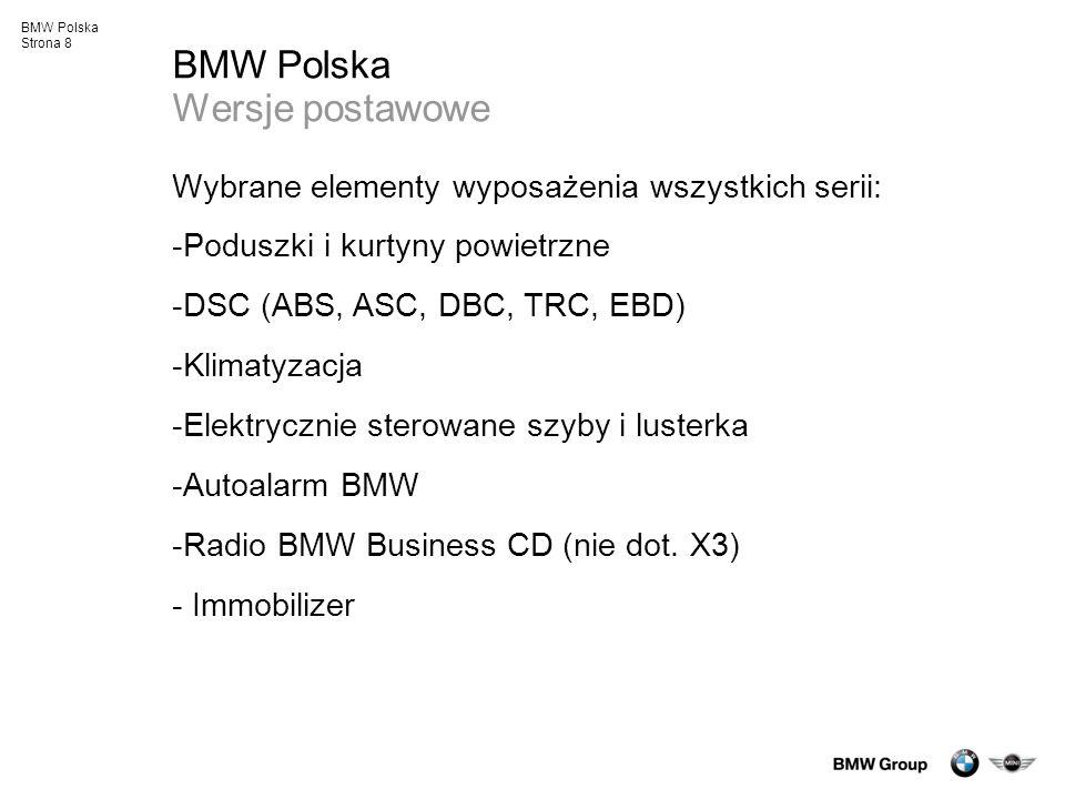BMW Polska Wersje postawowe