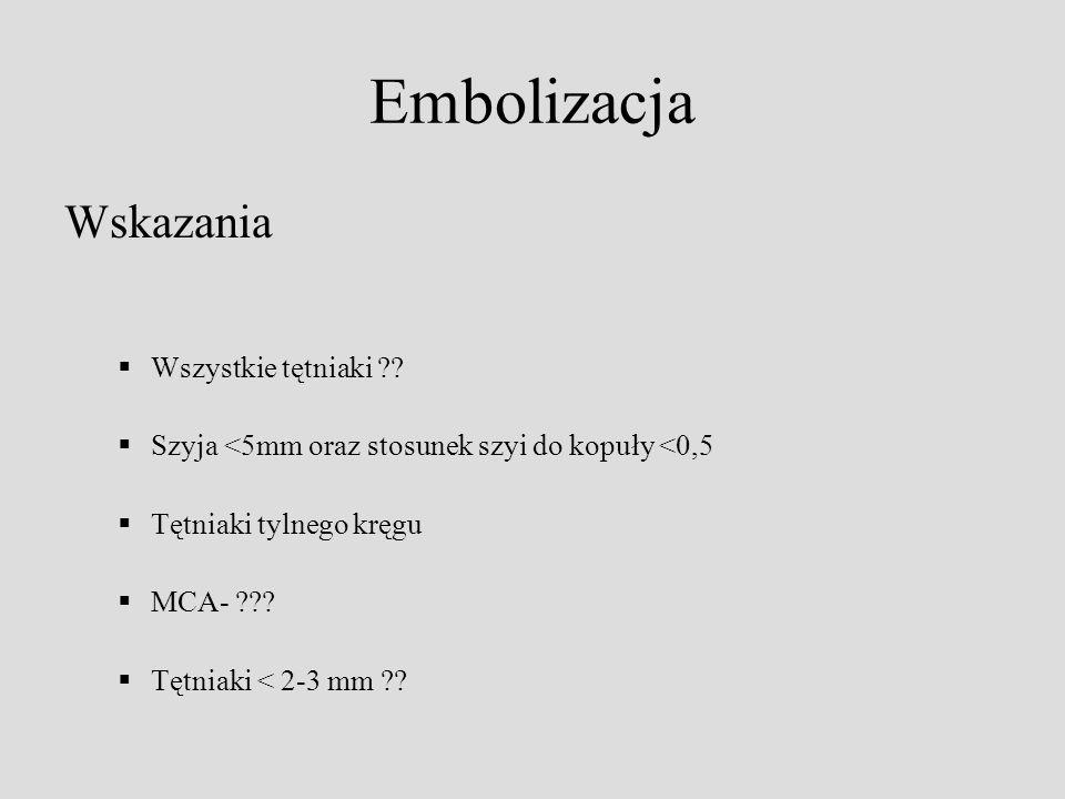 Embolizacja Wskazania Wszystkie tętniaki