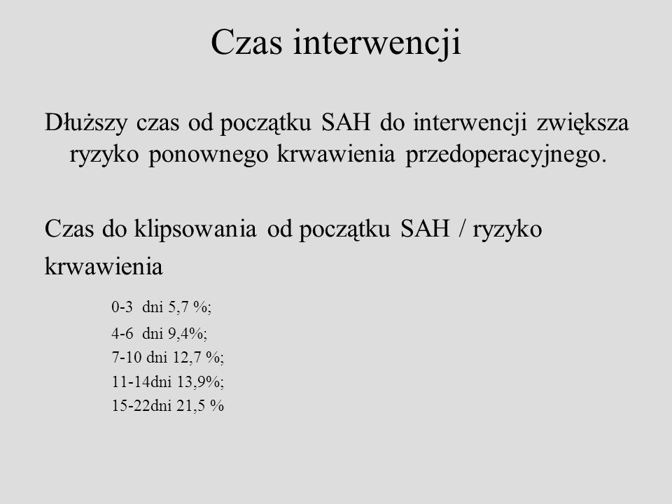 Czas interwencjiDłuższy czas od początku SAH do interwencji zwiększa ryzyko ponownego krwawienia przedoperacyjnego.