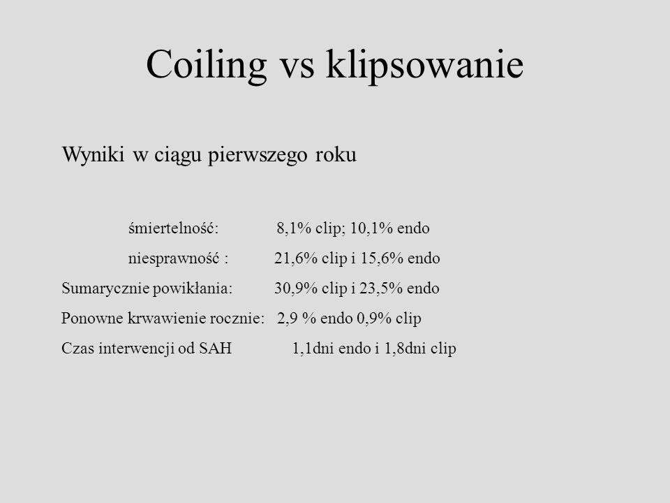 Coiling vs klipsowanie