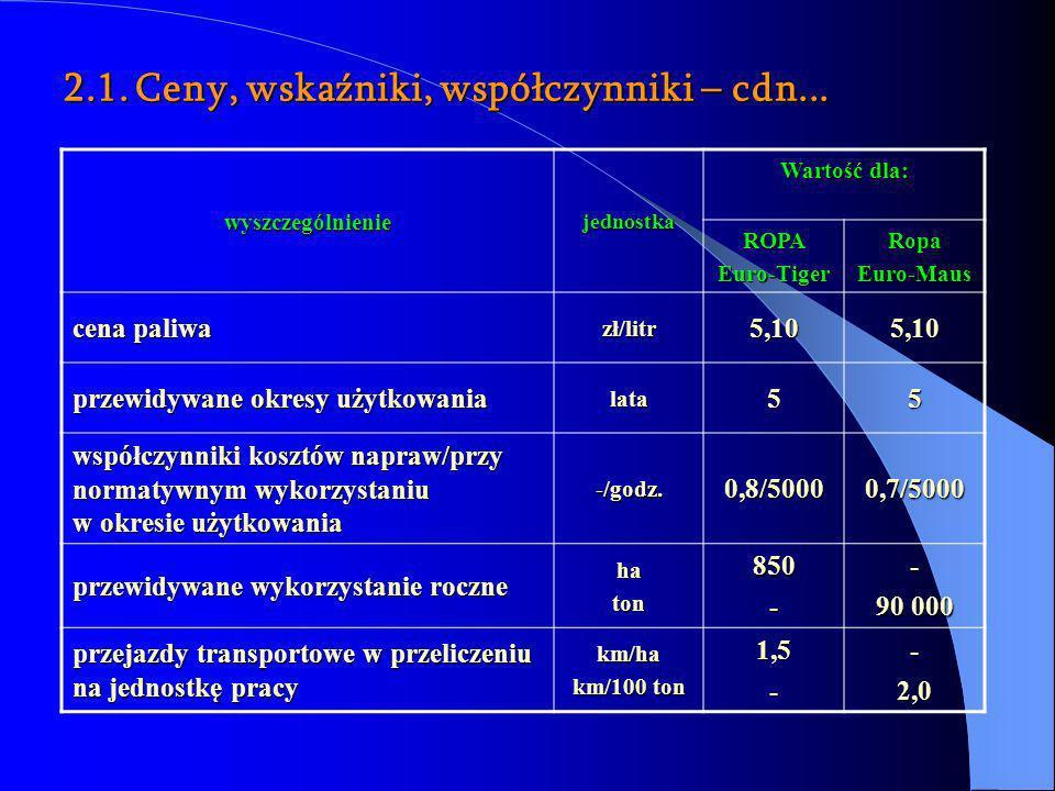 2.1. Ceny, wskaźniki, współczynniki – cdn...