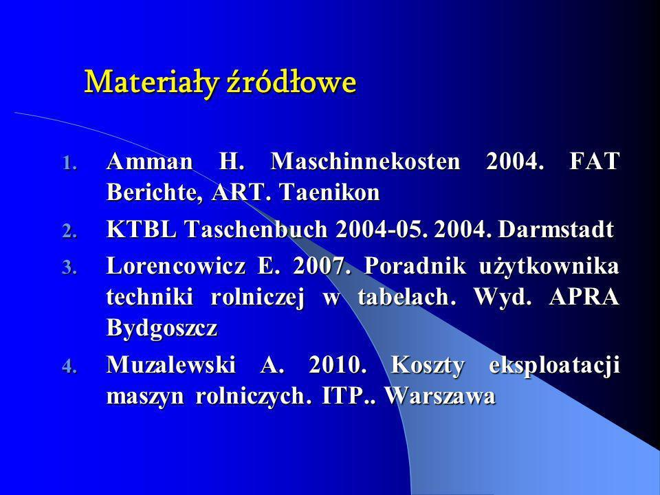 Materiały źródłowe Amman H. Maschinnekosten 2004. FAT Berichte, ART. Taenikon. KTBL Taschenbuch 2004-05. 2004. Darmstadt.