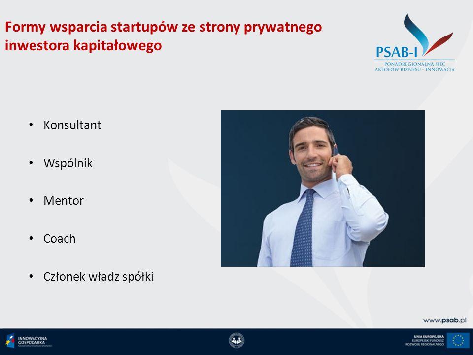 Formy wsparcia startupów ze strony prywatnego inwestora kapitałowego