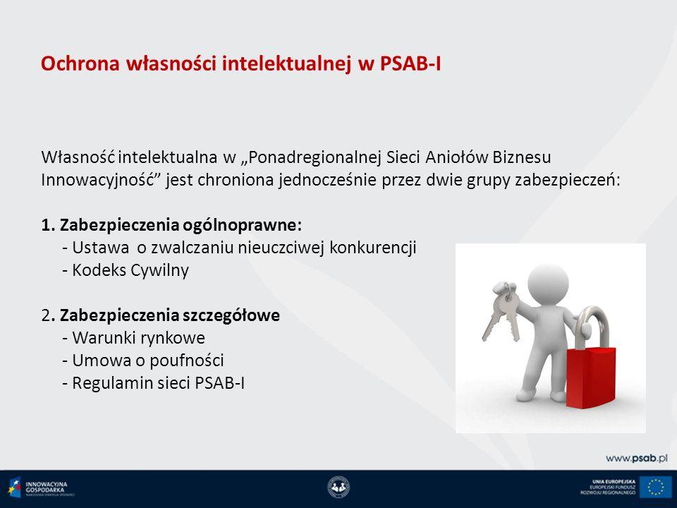 Ochrona własności intelektualnej w PSAB-I