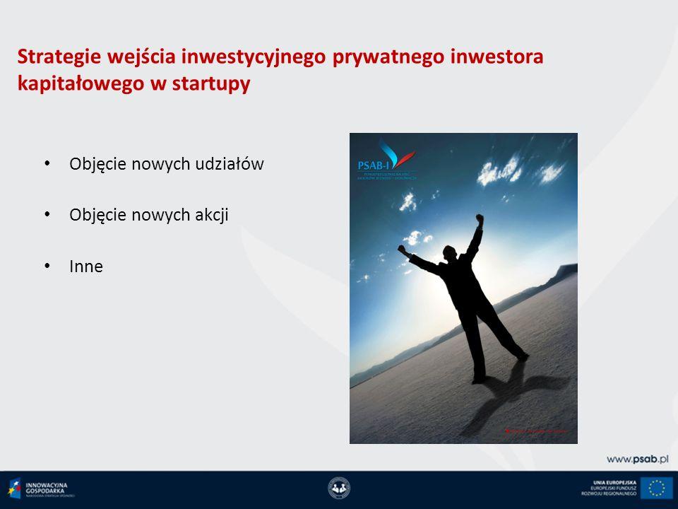Strategie wejścia inwestycyjnego prywatnego inwestora kapitałowego w startupy