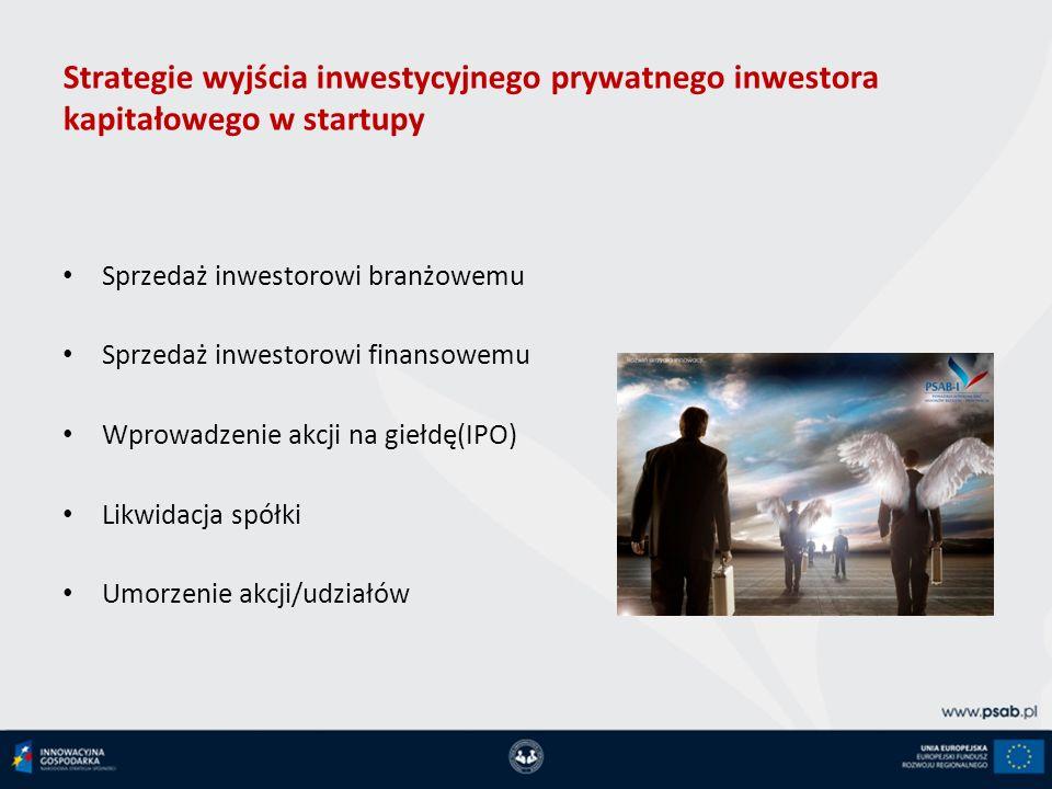 Strategie wyjścia inwestycyjnego prywatnego inwestora kapitałowego w startupy