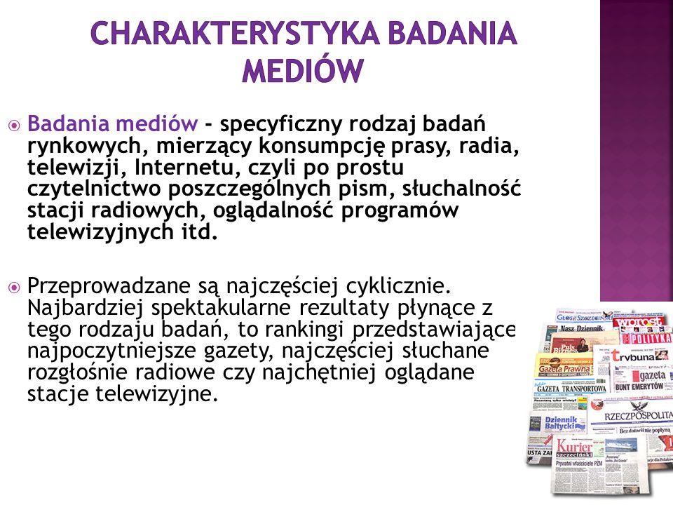 CHARAKTERYSTYKA Badania mediów