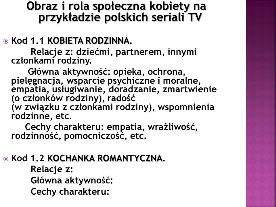 Obraz i rola społeczna kobiety na przykładzie polskich seriali TV