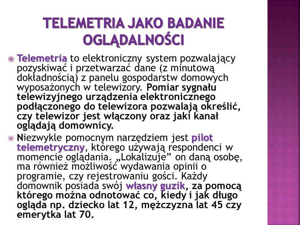 Telemetria jako badanie oglądalności