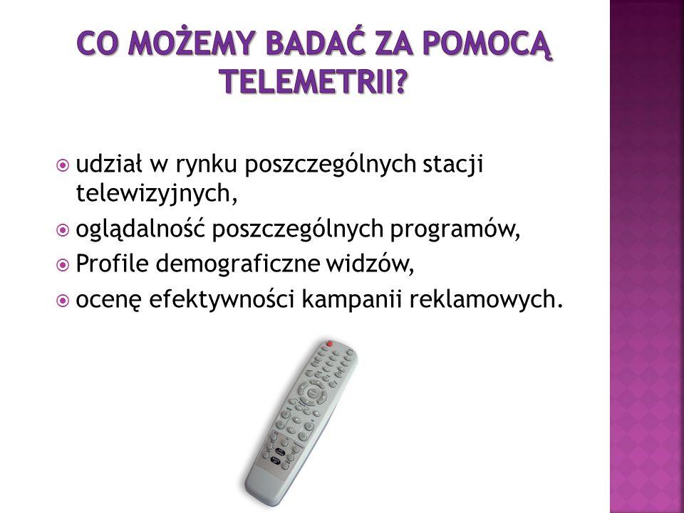 Co możemy badać za pomocą telemetrii