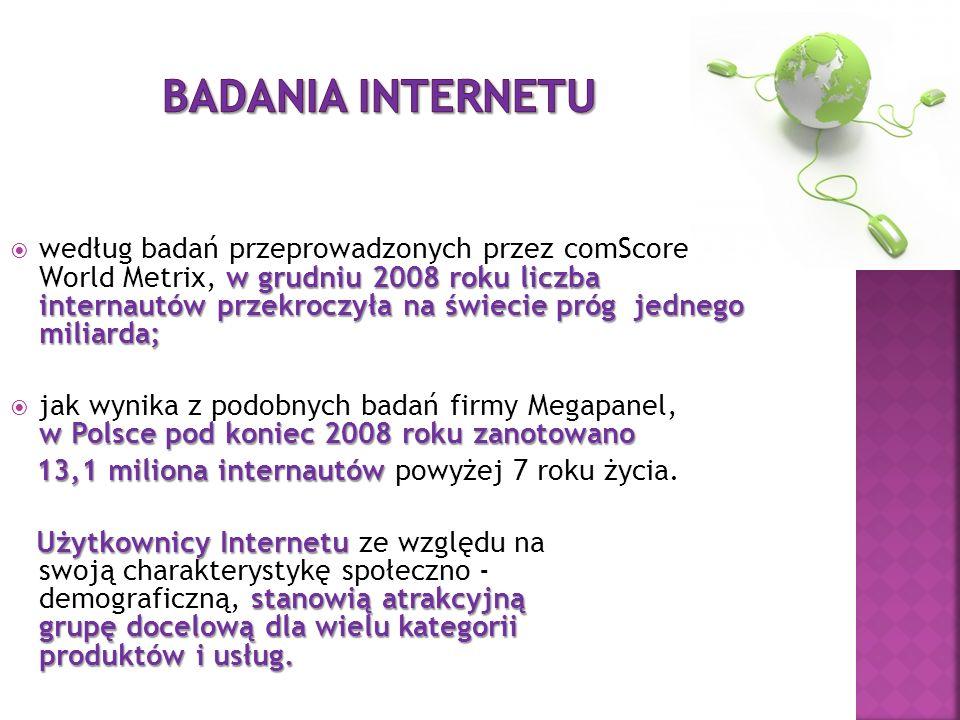 Badania Internetu