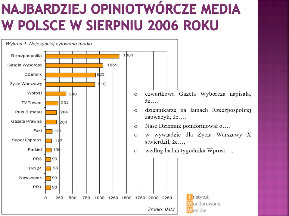 Najbardziej opiniotwórcze media w Polsce w sierpniu 2006 roku