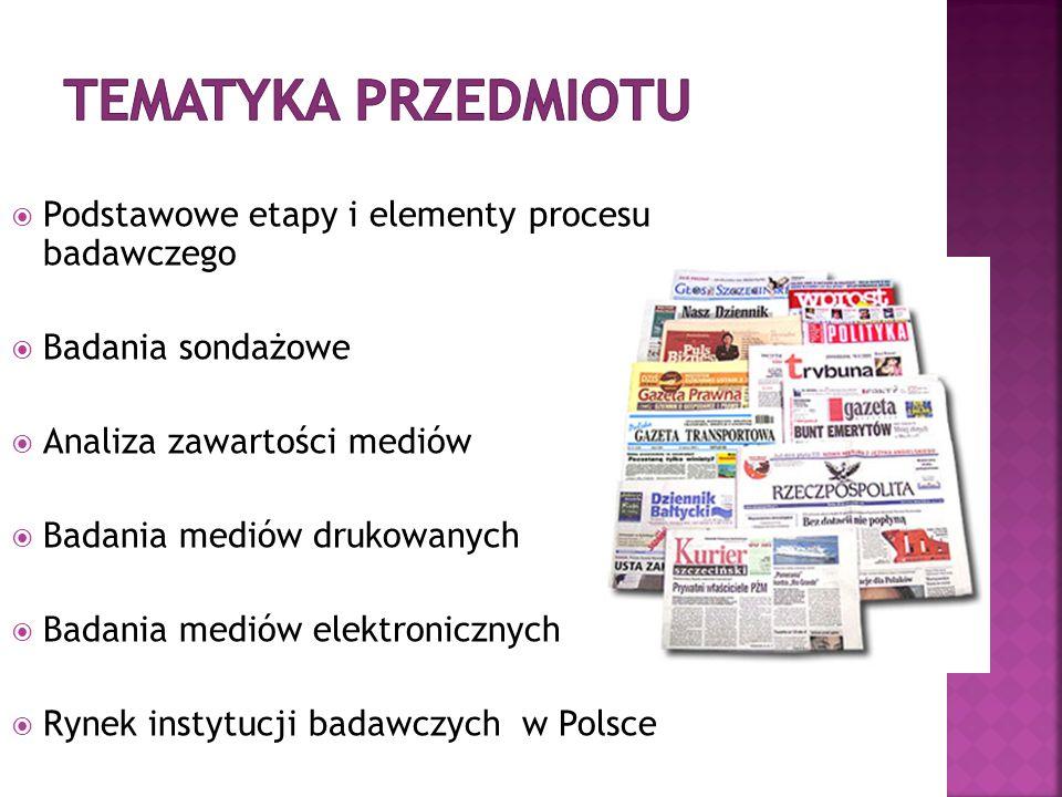 Tematyka PRZEDMIOTU Podstawowe etapy i elementy procesu badawczego