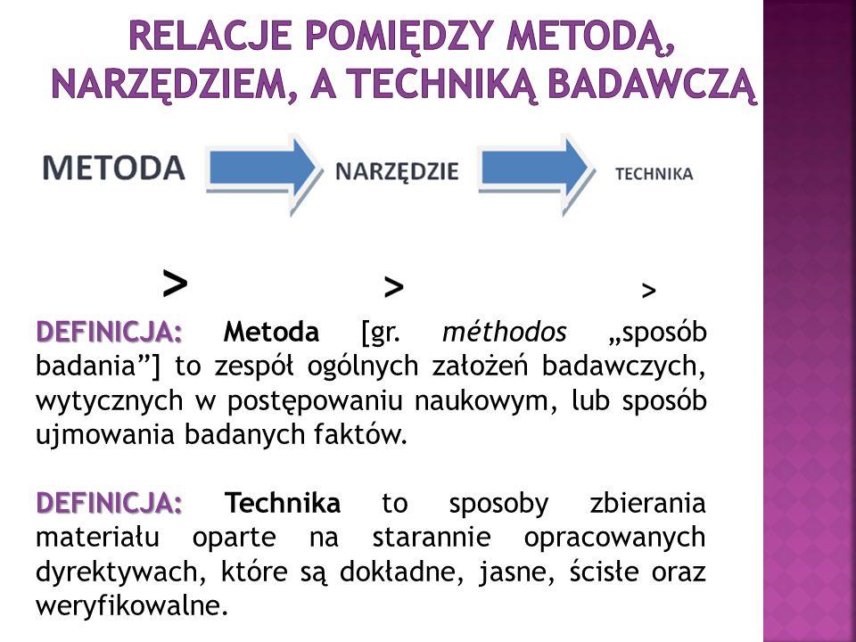 Relacje pomiędzy metodą, narzędziem, a techniką badawczą
