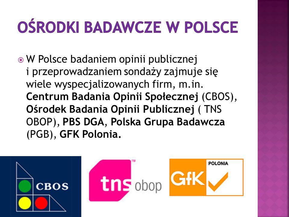 Ośrodki badawcze w Polsce