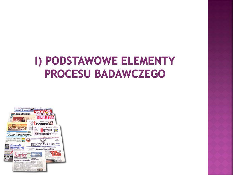 i) Podstawowe elementy procesu badawczego