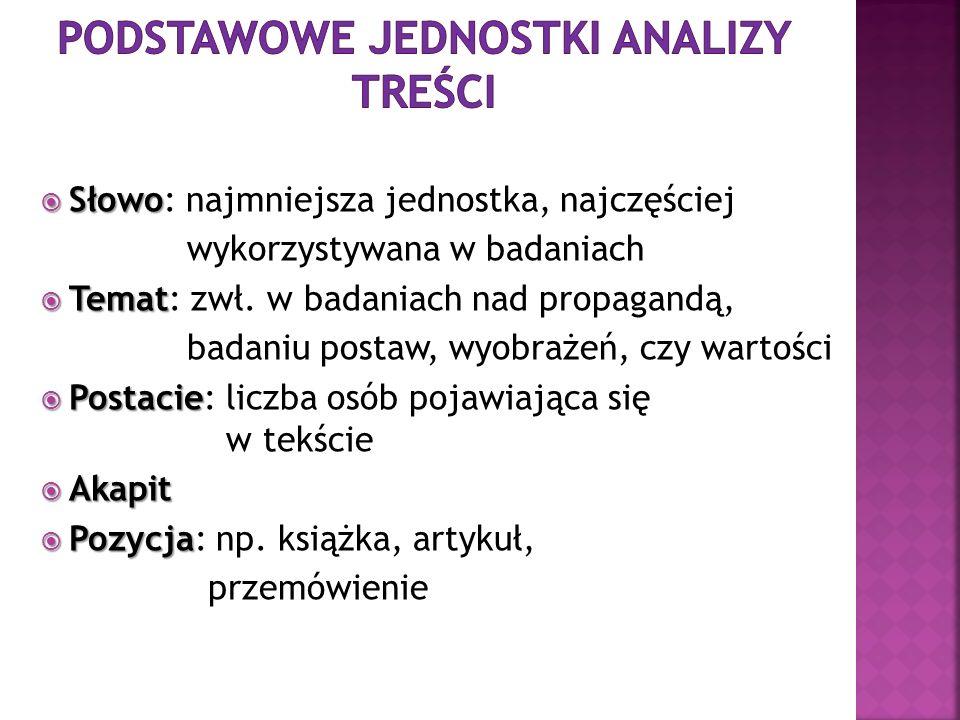 Podstawowe jednostki analizy treści