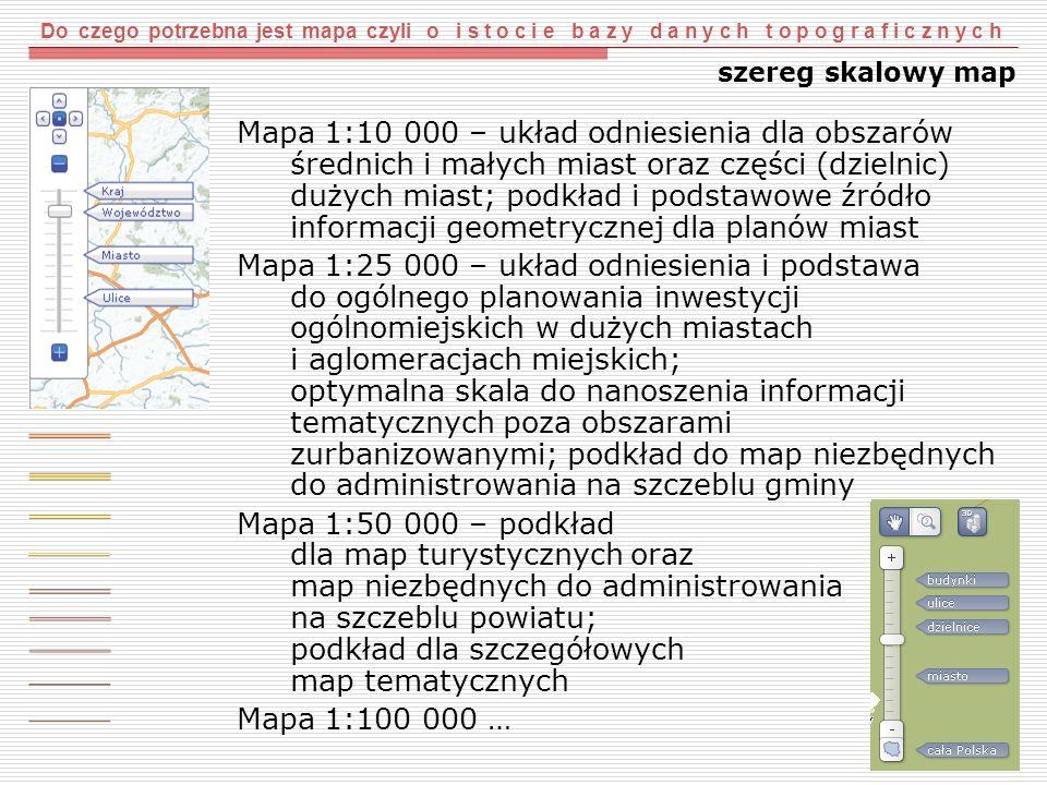 szereg skalowy map