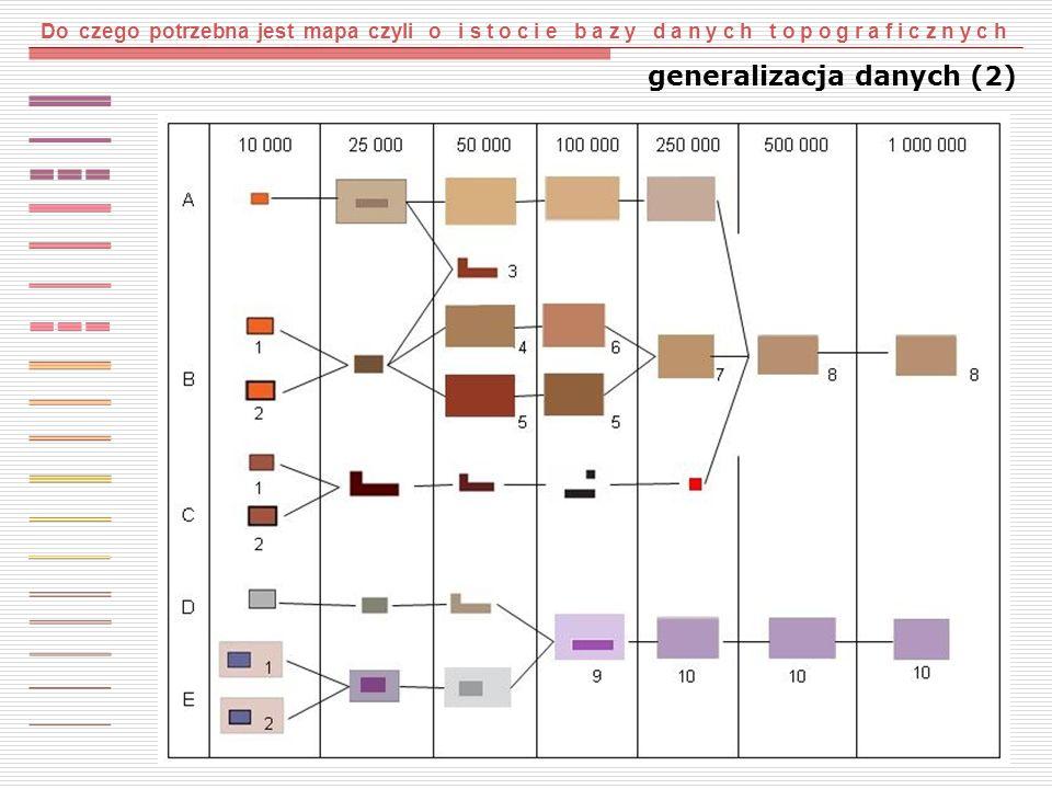 generalizacja danych (2)