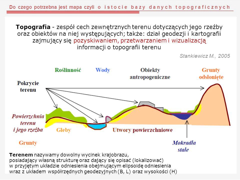 Topografia - zespół cech zewnętrznych terenu dotyczących jego rzeźby oraz obiektów na niej występujących; także: dział geodezji i kartografii zajmujący się pozyskiwaniem, przetwarzaniem i wizualizacją informacji o topografii terenu