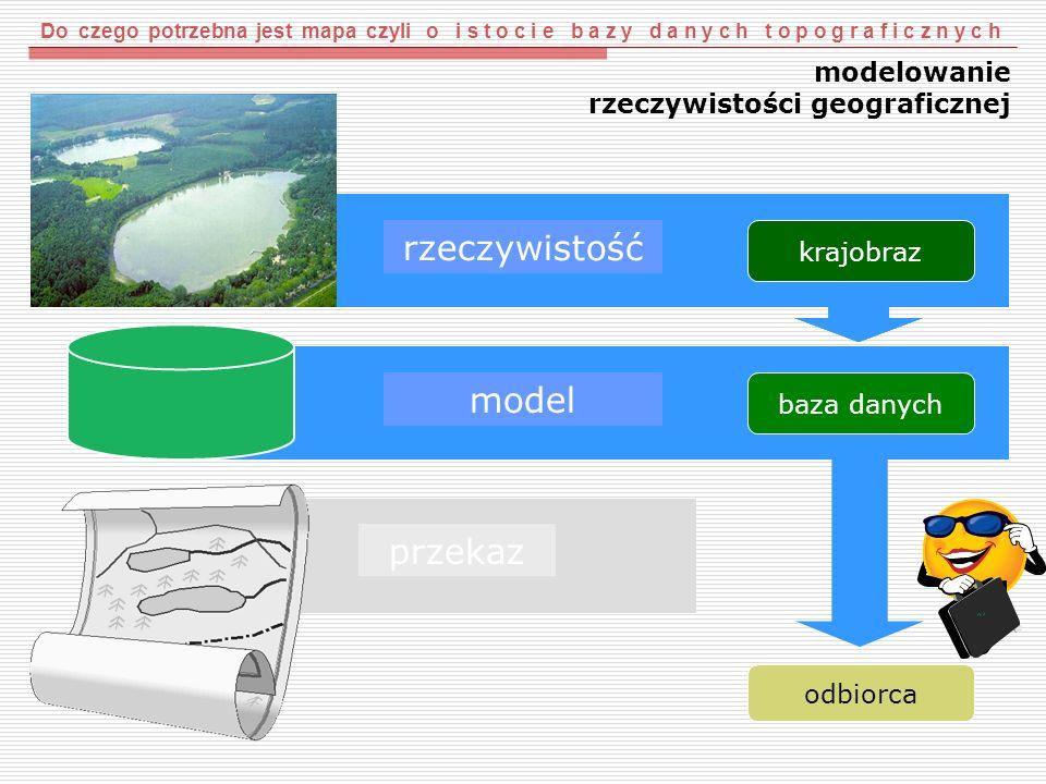 rzeczywistość model przekaz modelowanie rzeczywistości geograficznej