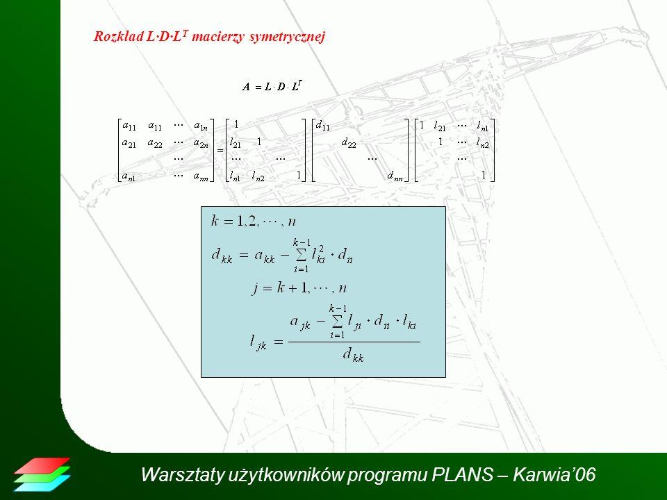Rozkład L·D·LT macierzy symetrycznej