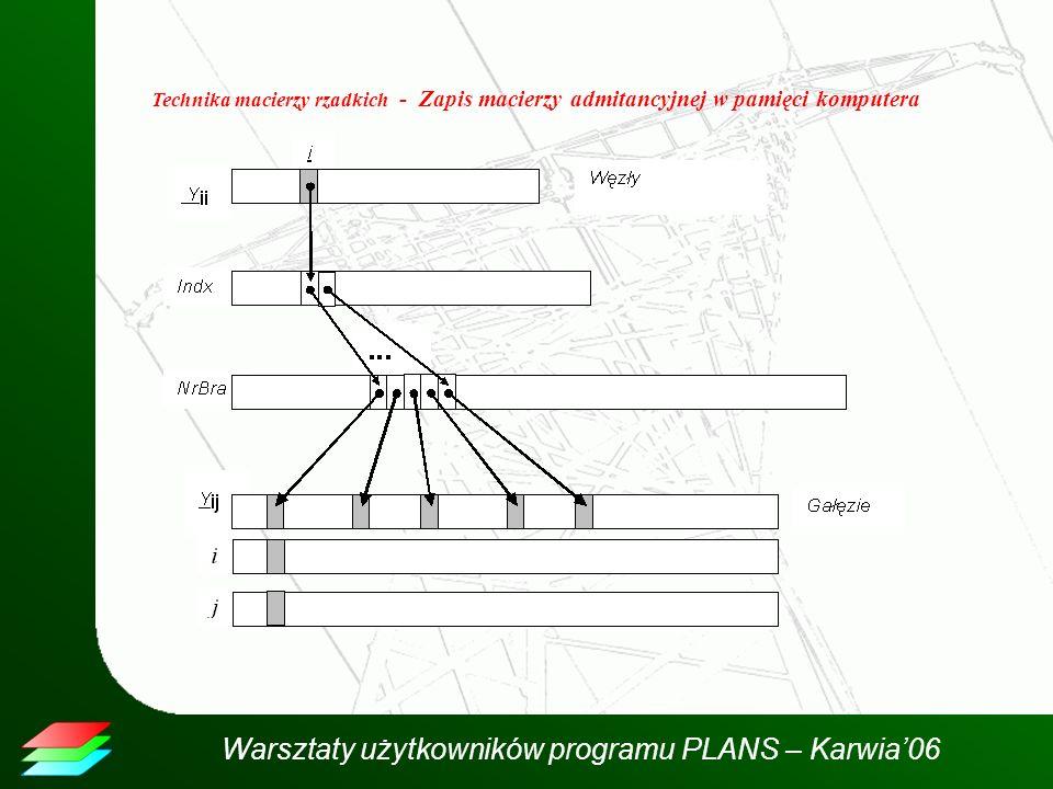 Technika macierzy rzadkich - Zapis macierzy admitancyjnej w pamięci komputera