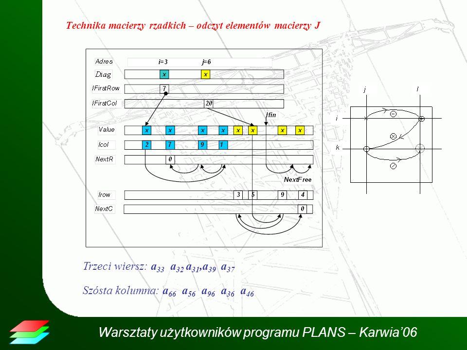Technika macierzy rzadkich – odczyt elementów macierzy J
