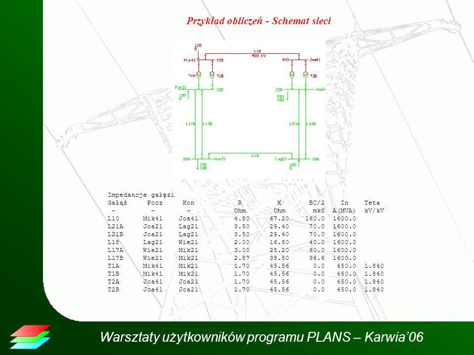 Przykład obliczeń - Schemat sieci