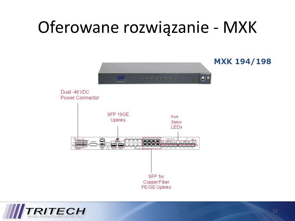 Oferowane rozwiązanie - MXK