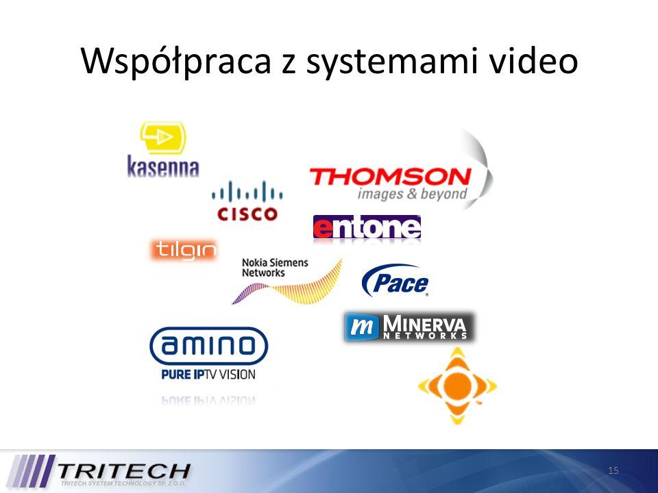 Współpraca z systemami video