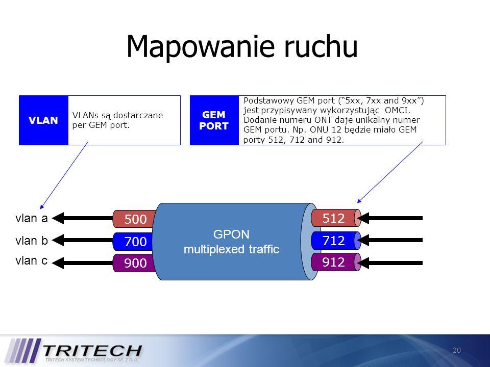 Mapowanie ruchu GPON multiplexed traffic 500 512 vlan a 700 712 vlan b