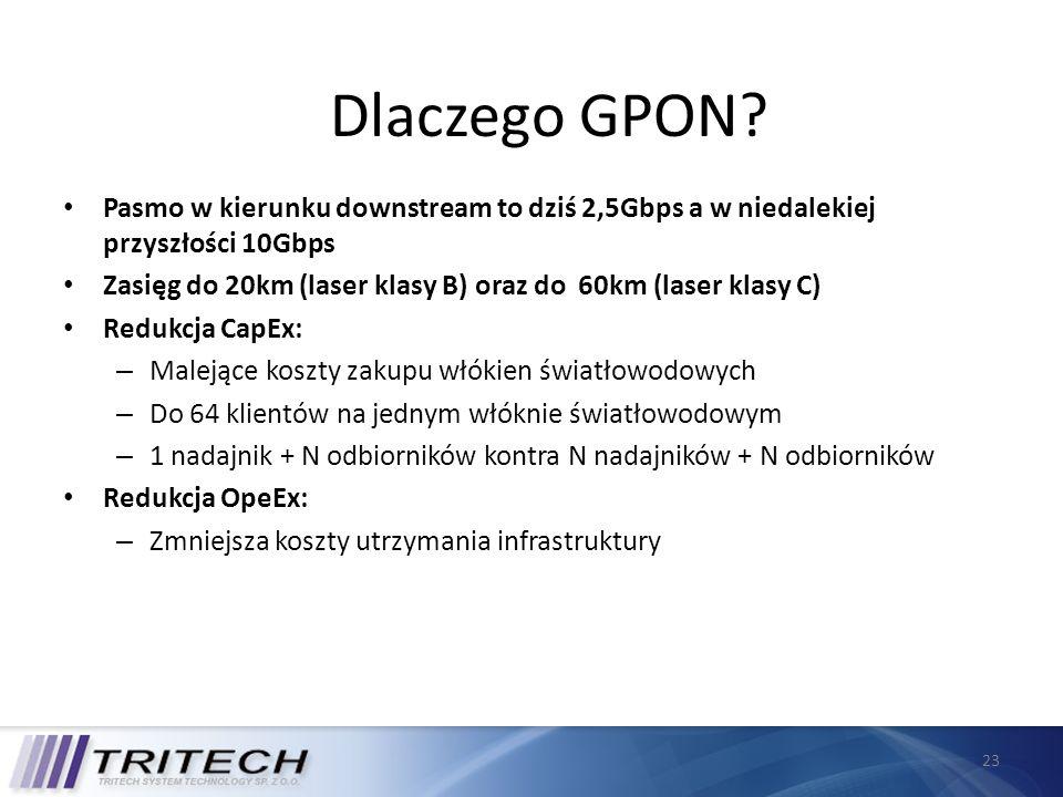 Dlaczego GPON Pasmo w kierunku downstream to dziś 2,5Gbps a w niedalekiej przyszłości 10Gbps.