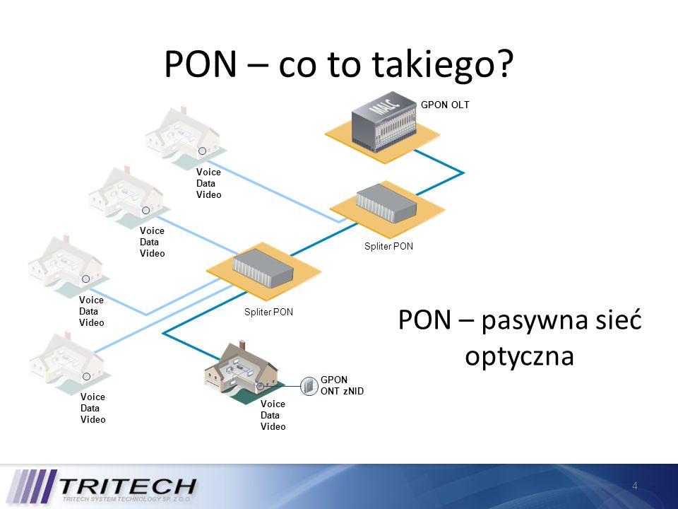 PON – pasywna sieć optyczna