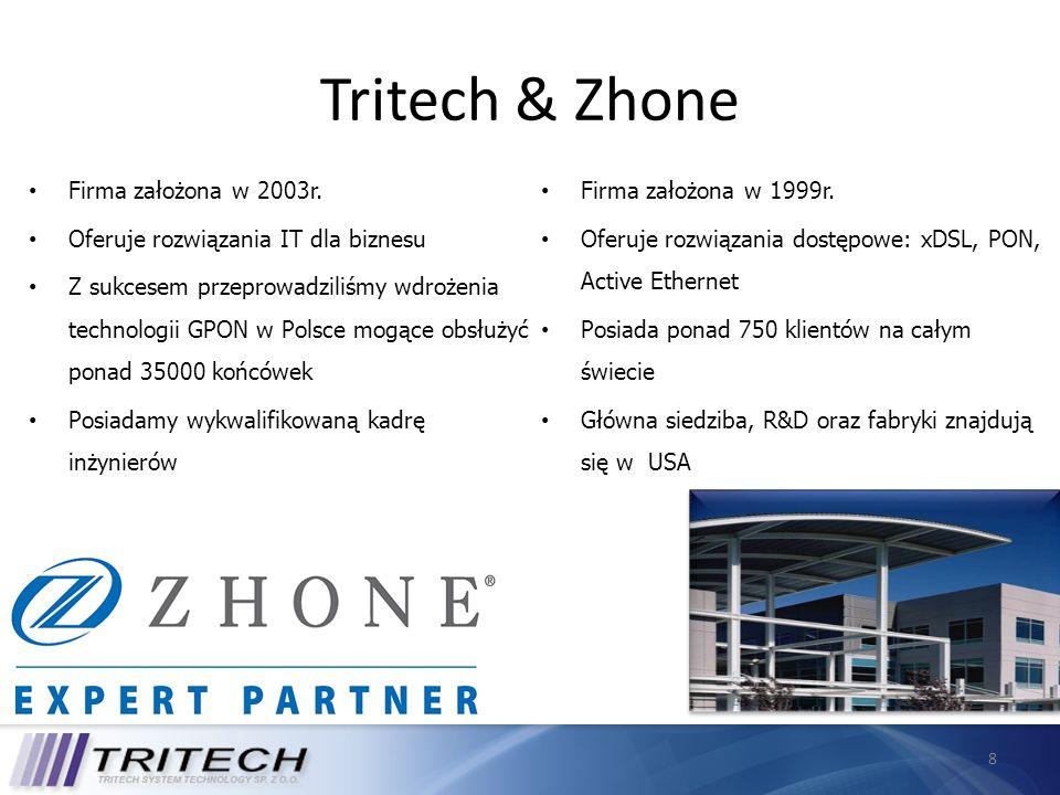 Tritech & Zhone Firma założona w 2003r.