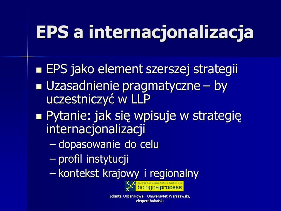 EPS a internacjonalizacja
