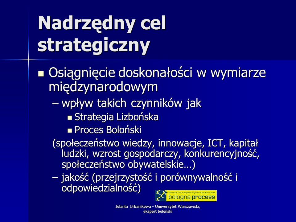 Nadrzędny cel strategiczny