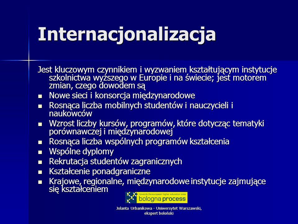 Jolanta Urbanikowa - Uniwersytet Warszawski, ekspert boloński