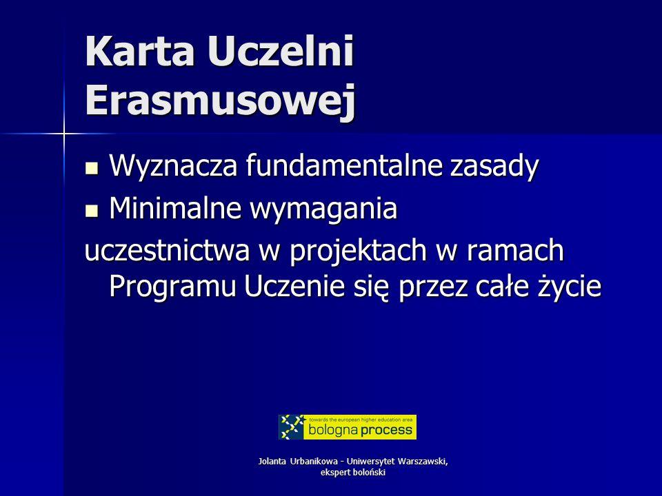 Karta Uczelni Erasmusowej