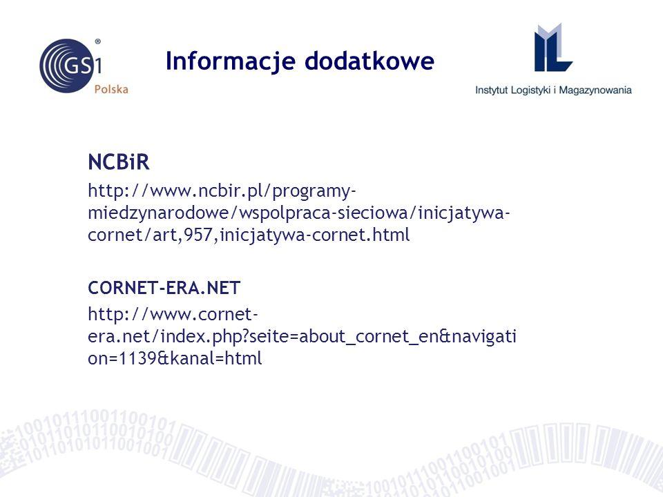 Informacje dodatkowe NCBiR