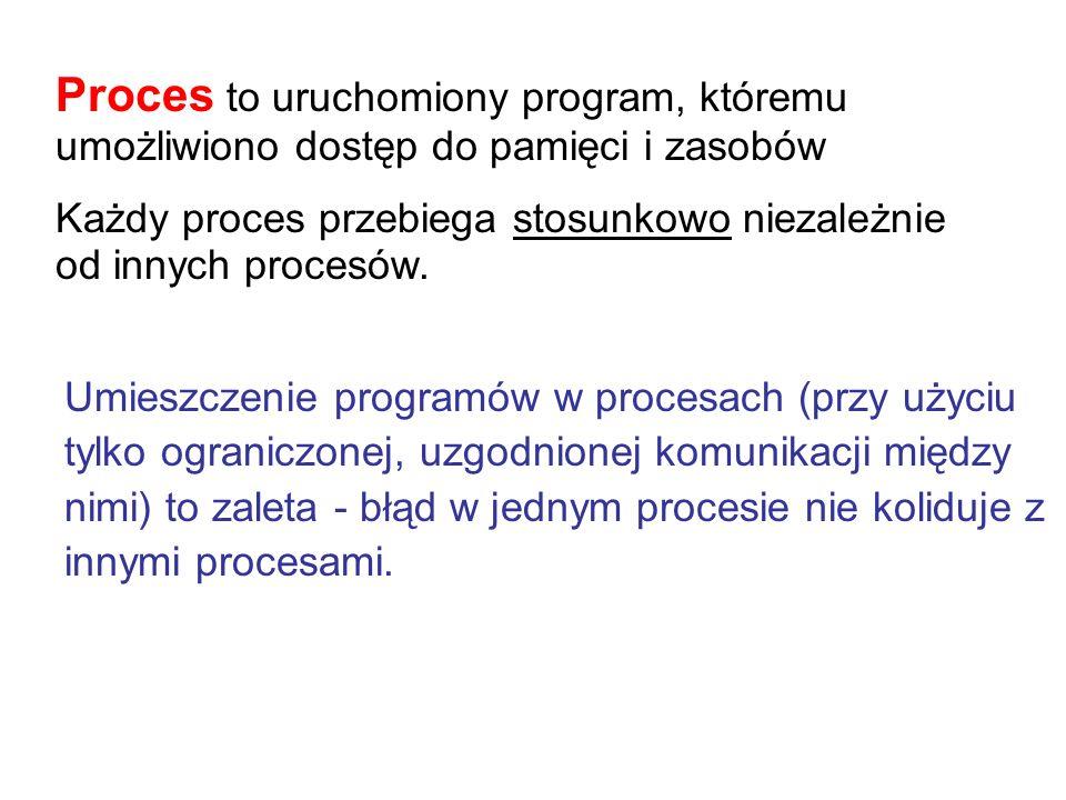 Proces to uruchomiony program, któremu umożliwiono dostęp do pamięci i zasobów